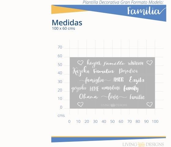 Familia info